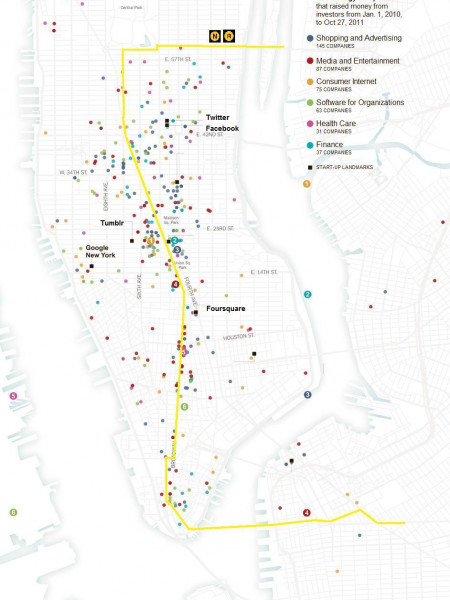 Manhattan Technology Companies Infographic