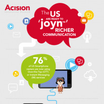 The US are ready to 'joyn' Richer Communication Infographic