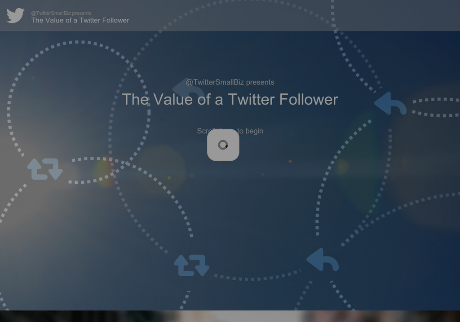 The Value of a Twitter follower Infographic