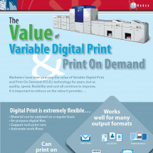 The Value of Variable Digital Print & Print on Demand Infographic