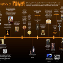The Visual History of Halloween  Infographic