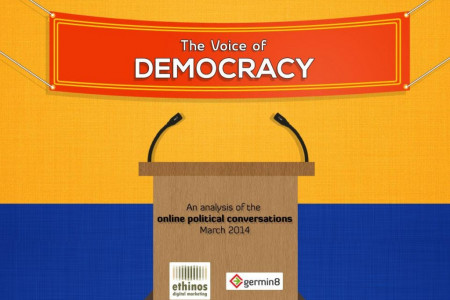 The Voice of Democracy - March 2014 - #Elections2014 Infographic