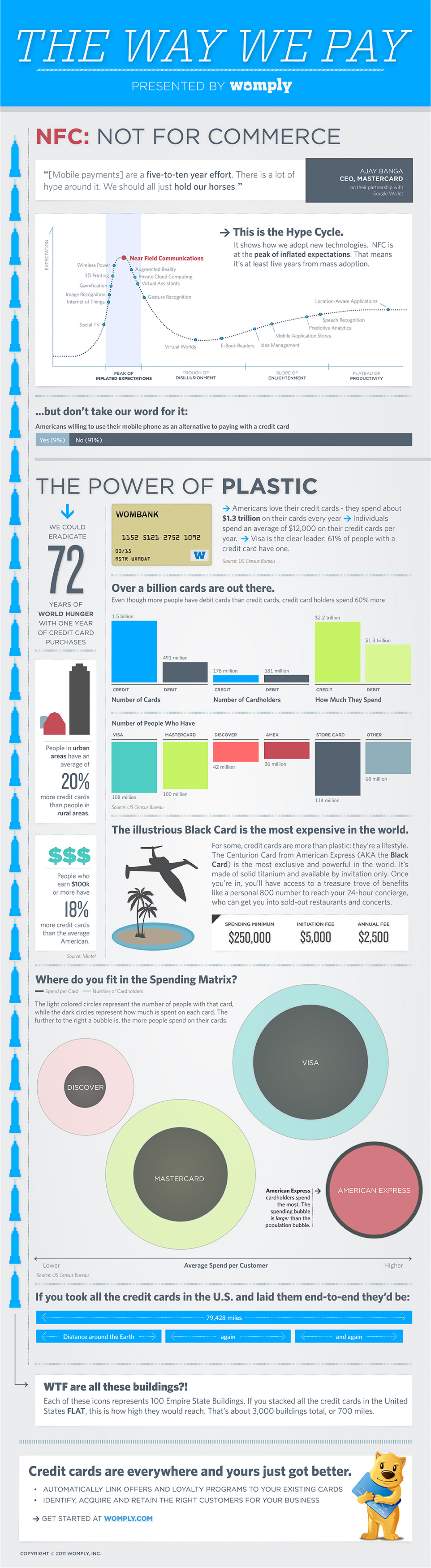 The Way We Pay Infographic