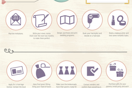 The Wedding Planner Infographic
