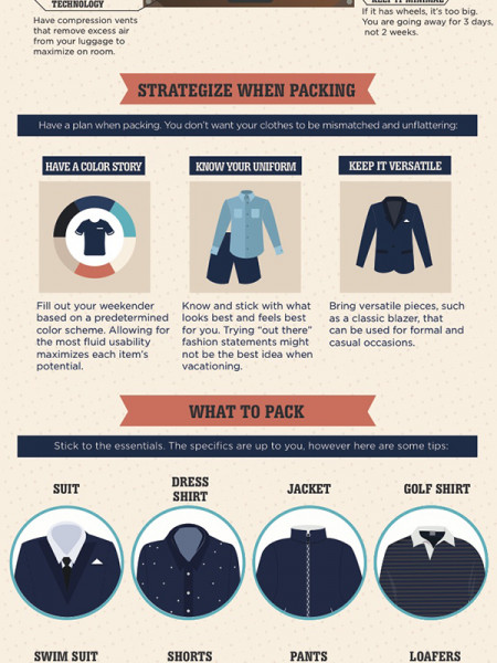 The Perfect Weekender Infographic
