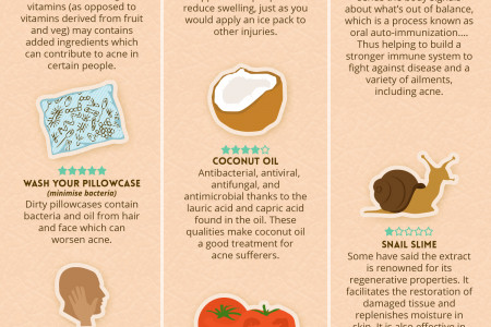 The Weird and Wonderful World of Acne Treatments Infographic
