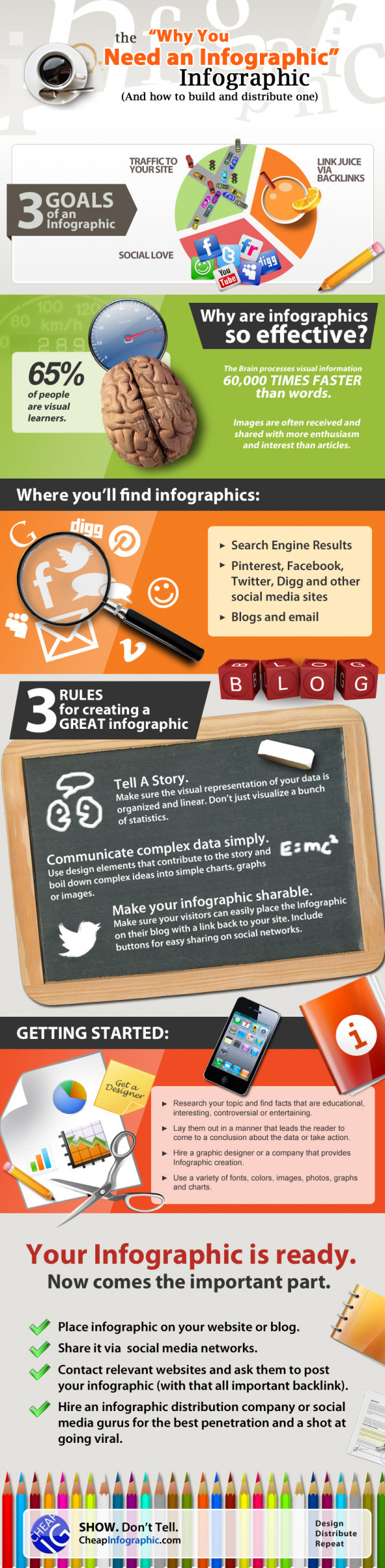 The &quot;Why You Need an Infographic&quot; Infographic Infographic