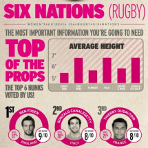 The Womens Guide to Six Nations Infographic