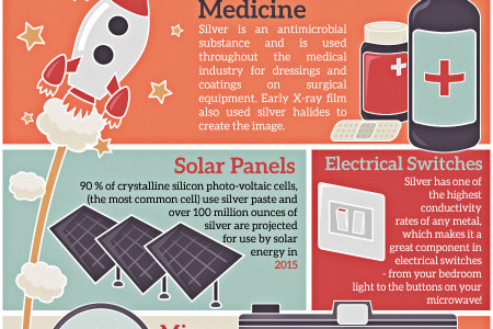 The Wonderful Uses Of Siler Infographic
