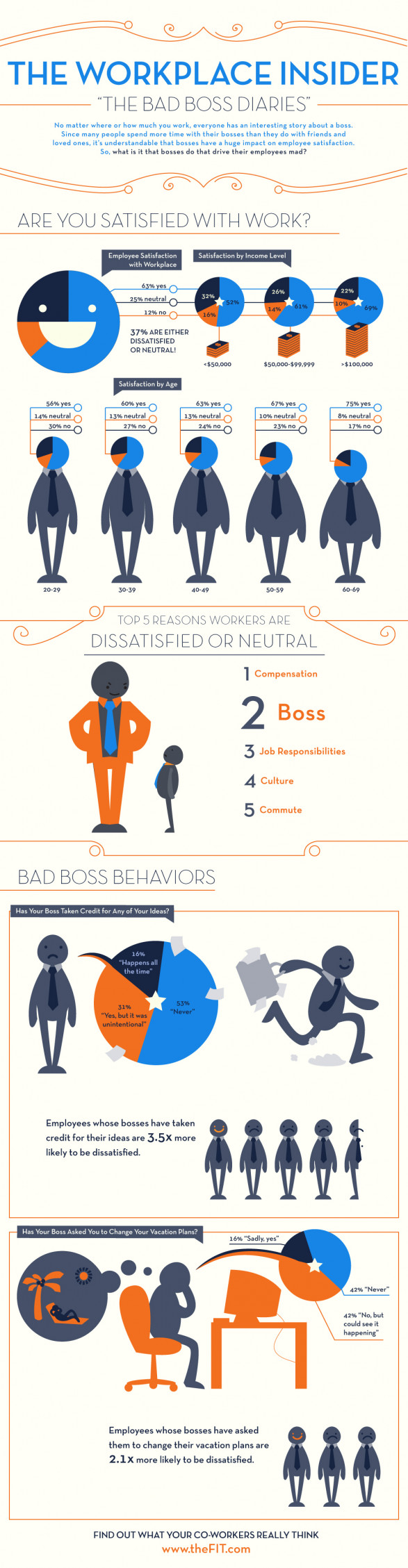 The Workplace Insider: The Bad Boss Diaries