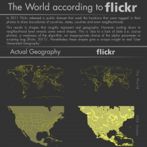 The World according to Flickr Infographic