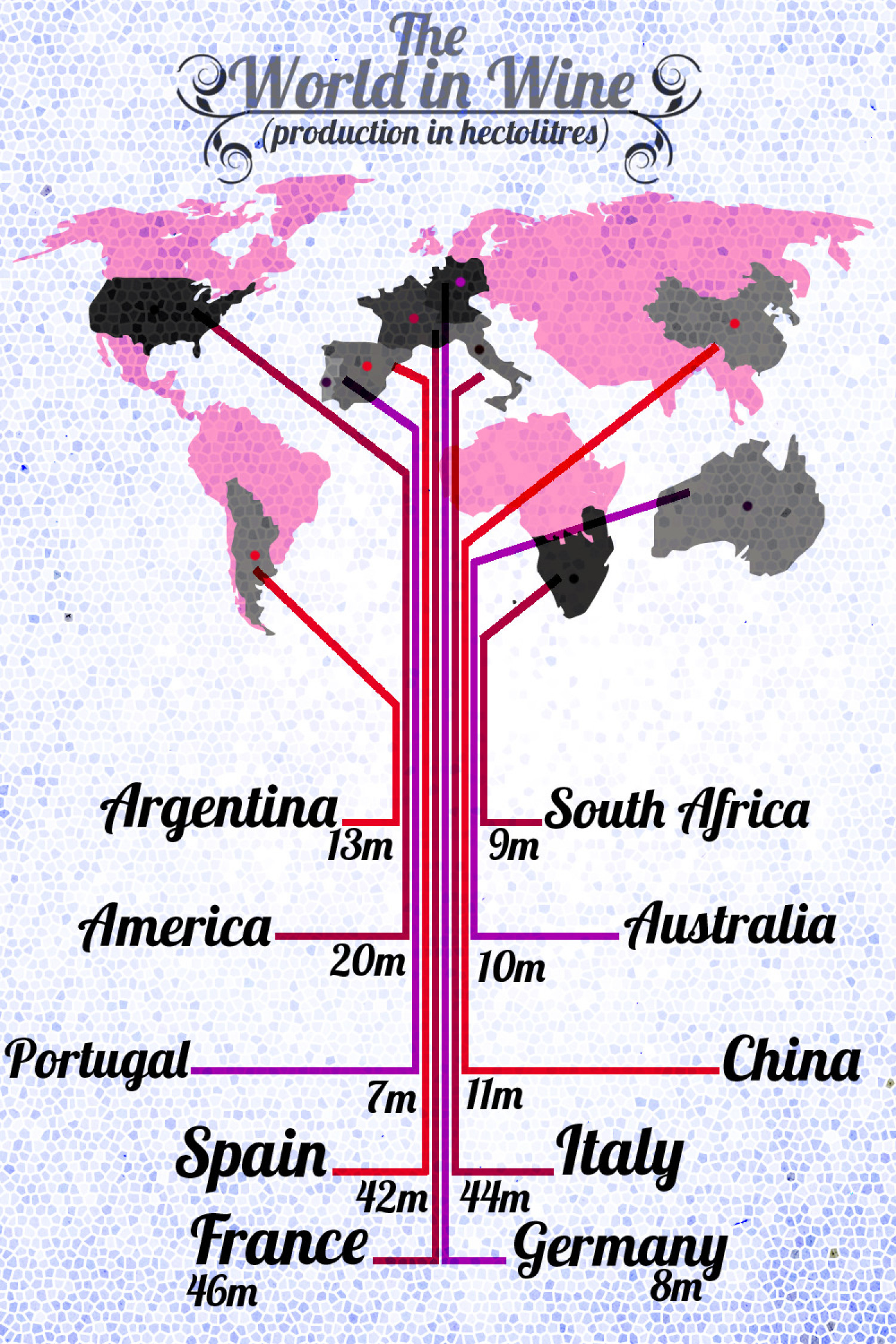 The World In Wine Infographic