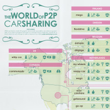 The World of P2P Carsharing Infographic
