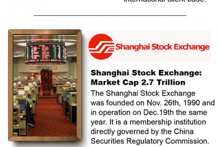 The World's Biggest Stock Exchanges Infographic