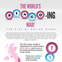 The World's Bingo-ing Mad - The Rise Of Online Bingo Infographic