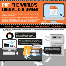 The World's Digital Document Infographic