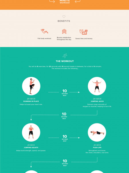 The World's Fastest Workout Infographic