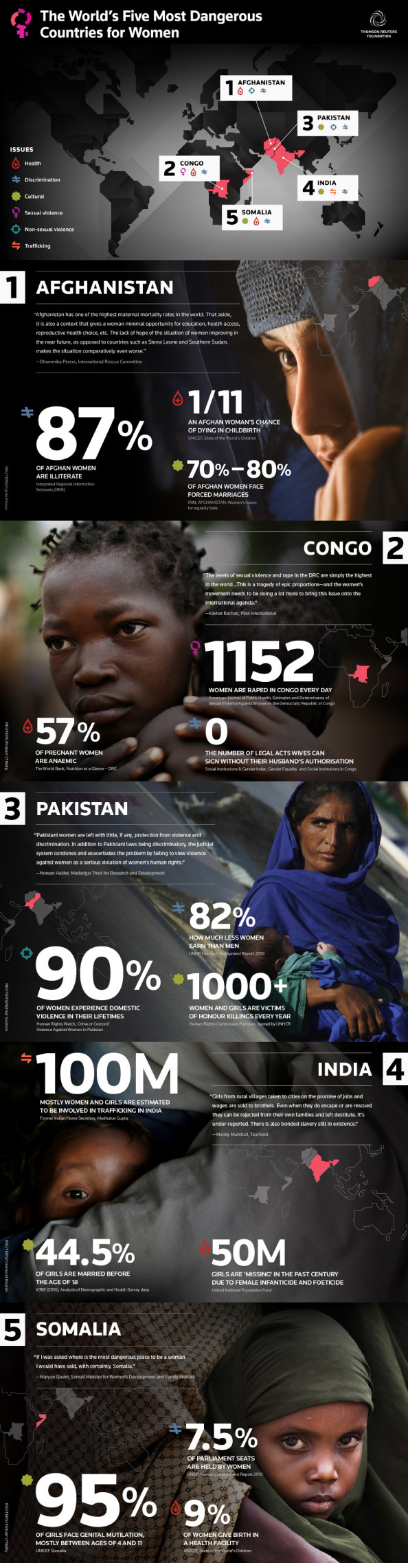 The World&#039;s Five Most Dangerous Countries For Women Infographic
