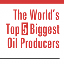 The Worlds Top 5 Biggest Oil Producers - Infographic Infographic