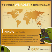 The World's Weirdest Theme Restaurants Infographic