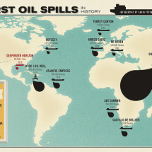 The Worst Oil Spills in History Infographic