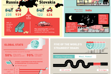 The Worst Places to Drive Infographic