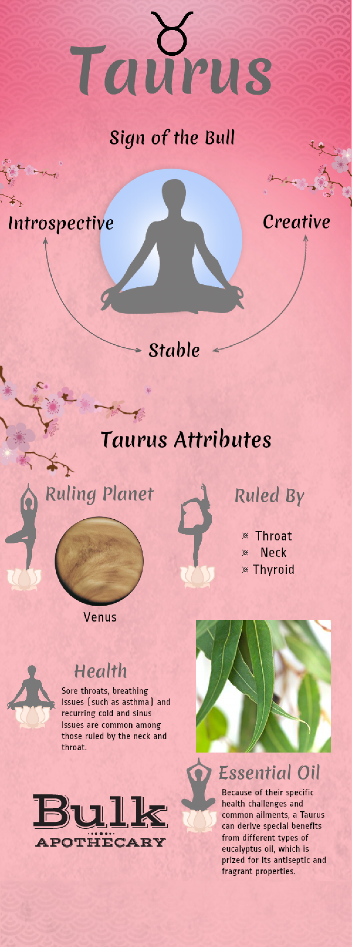 The Zodiac Guide to Essential Oils: Taurus Infographic