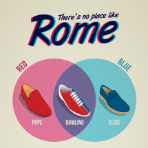 There's no place like Rome Infographic