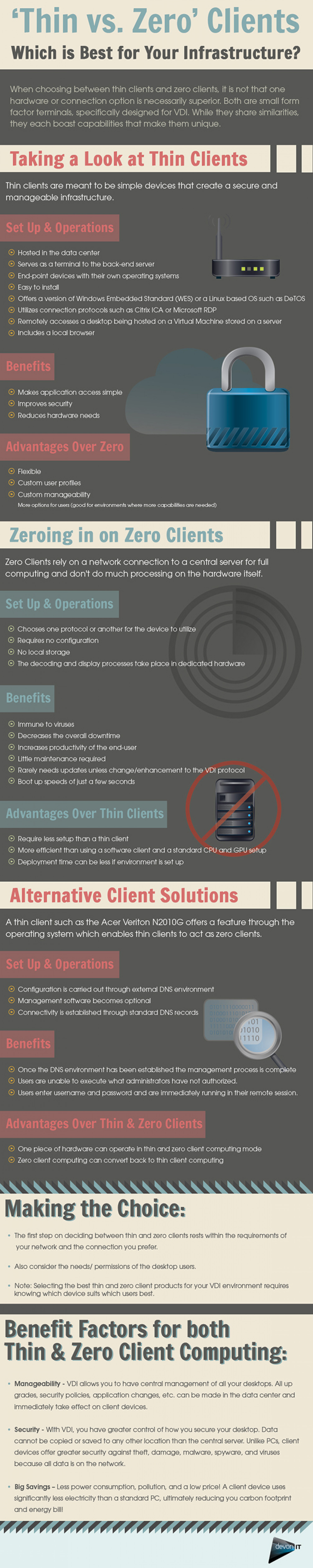 Thin Clients vs. Zero Clients Infographic