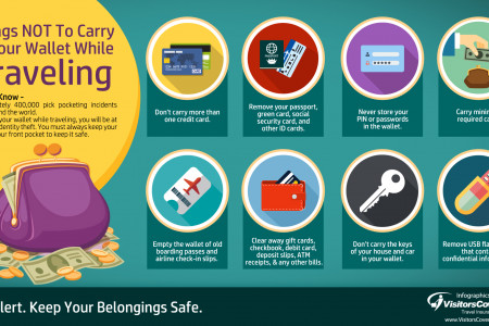 Things Not To Carry In Your Wallet or Purse While Traveling Infographic