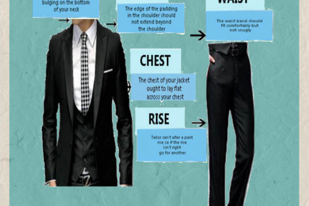 Things to be considered for fit clothing from mensusa Infographic