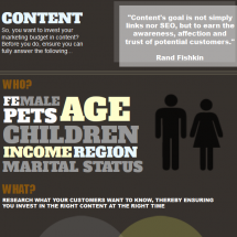 Things To Consider Before You Write Content Infographic