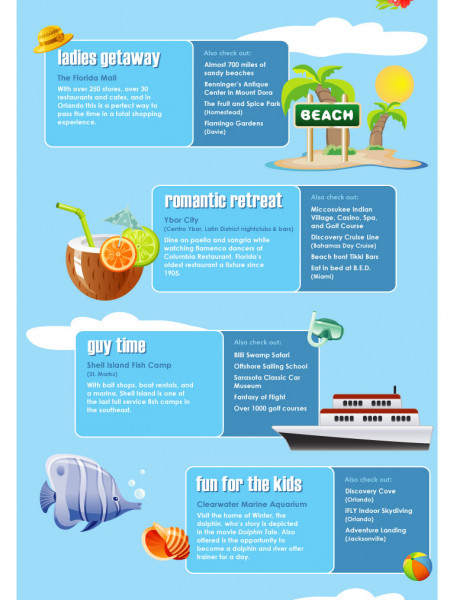 Things to Do in Florida Infographic