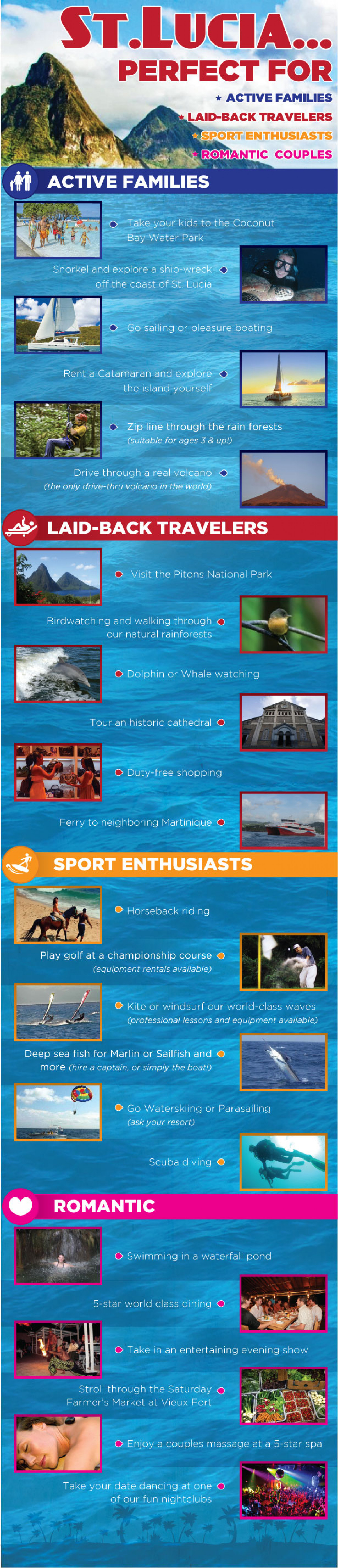 Things to Do in St Lucia Infographic