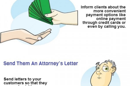 Things to Do When Customers Don't Pay You and You are Stuck With Debt Infographic