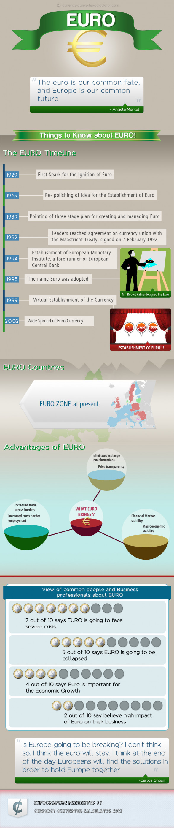 Things to Know about Euro