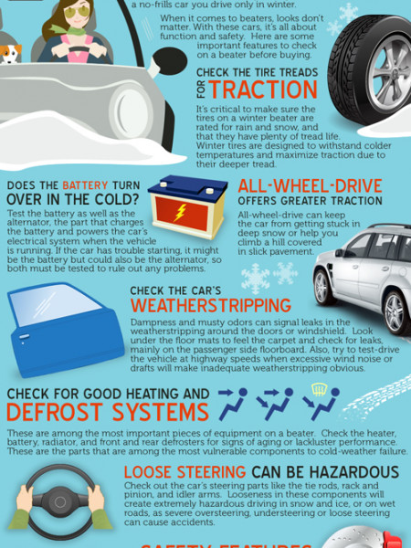 & Things To Look For in a Winter Beater Infographic