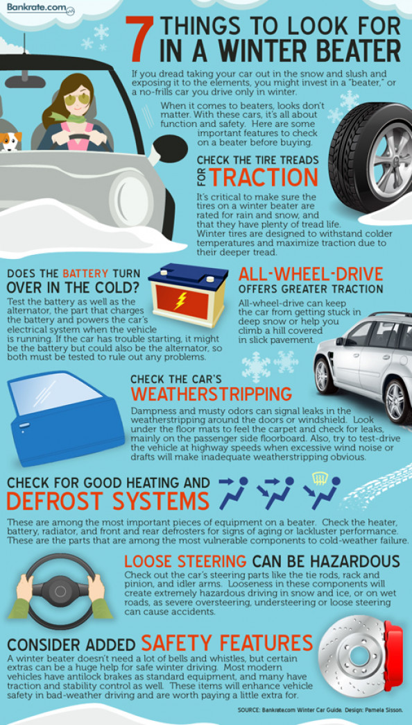 &amp; Things To Look For in a Winter Beater Infographic