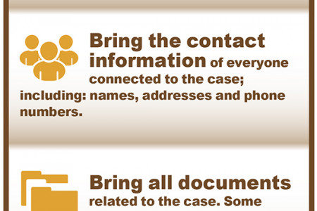 Things To Look For When Hiring An Attorney Infographic