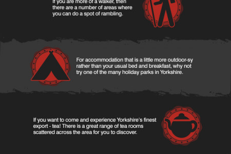 Things To See and Do In Yorkshire During Le Tour Infographic