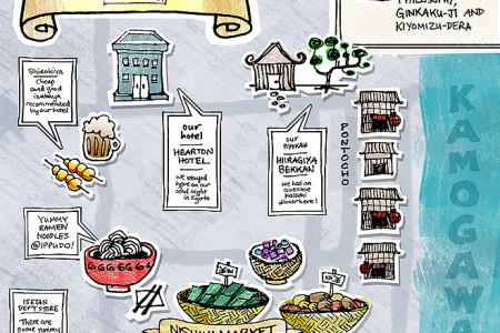 things we saw: kyoto Infographic