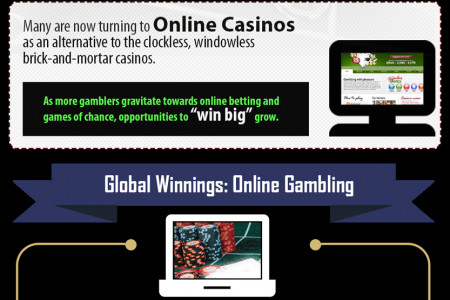 Things you need to know about gambling Infographic