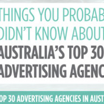 Things You Probably Didn't Know About Australia's Top 30 Advertising Agencies Infographic