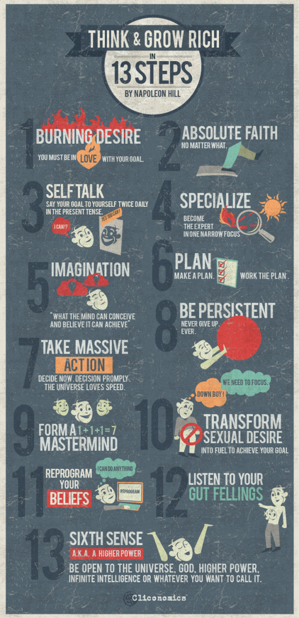Think & Grow Rich in 13 Steps