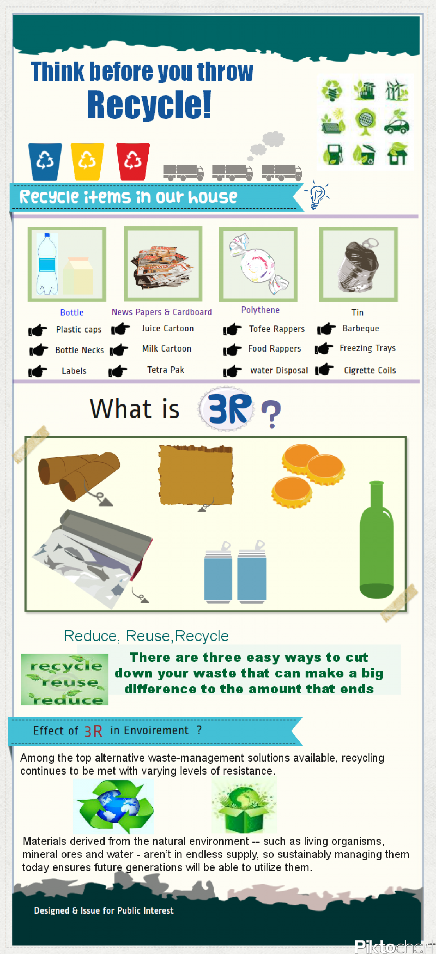 Think before you throw Recycle! Infographic