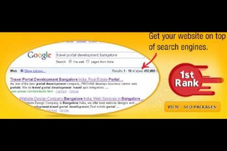 Thinking of SEO Outsourcing Services to India Infographic