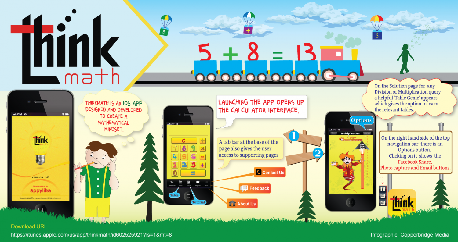 ThinkMath:- Think.Math.Differently Infographic