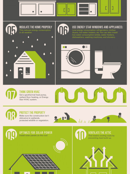 Thirteen Elements of a Dream Green Home* Infographic
