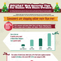This Christmas, Decorate Your Website with a Green Address Bar and Bolster Your Online Profit. Infographic