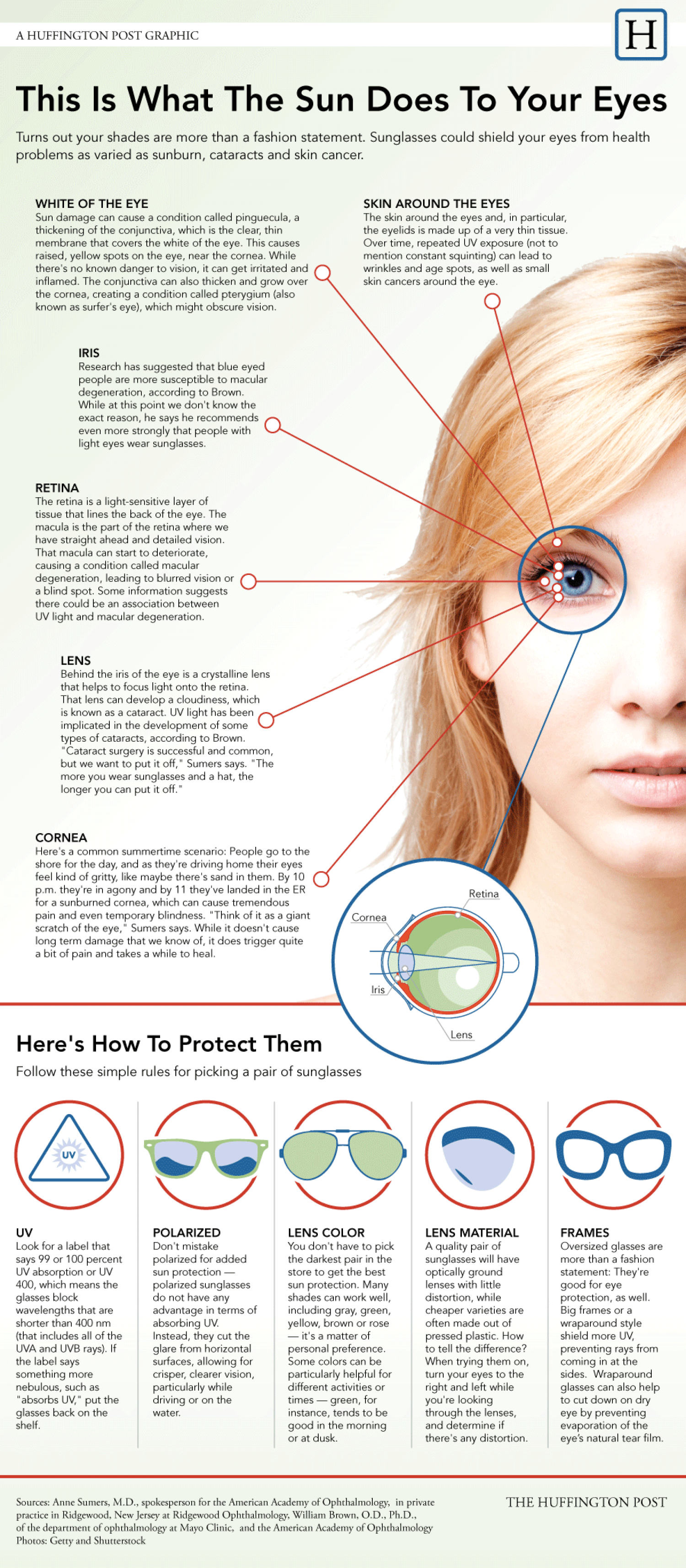 This Is What The Sun Does To Your Eyes Infographic